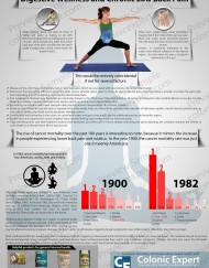 Back-Pain-Infographic-Colonic-Expert-Preview