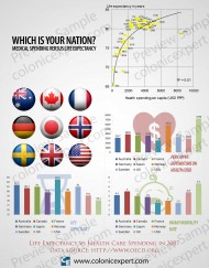 Medical-Costs-Infographic-Colonic-Expert-preview